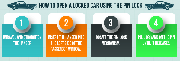 Open Locked Car