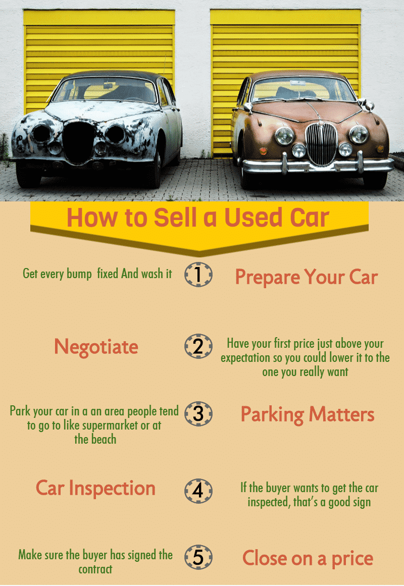 How to Sell a Used Car